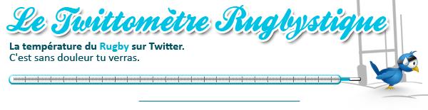 Le Twittomètre rugbystique #44