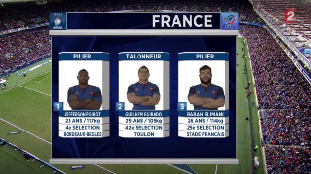 Tournoi des 6 Nations - XV de France : quels avants face à l'Angleterre ?