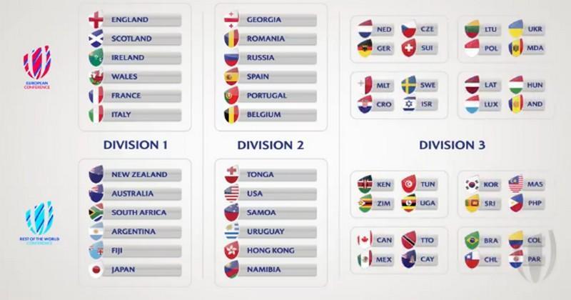 Championnat des nations - Ces questions qui restent encore en suspens