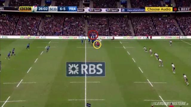 VIDEO. 6 Nations : Y avait-il hors-jeu de John Hardie sur l'alignement du XV de France ?