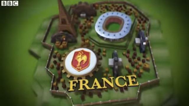 VIDEO. La BBC revisite le générique de Game of Thrones pour la promotion du 6 Nations
