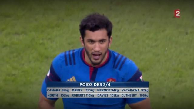 VIDEO. 6 Nations. Le XV de France en retard dans le jeu aérien après la démonstration des Gallois
