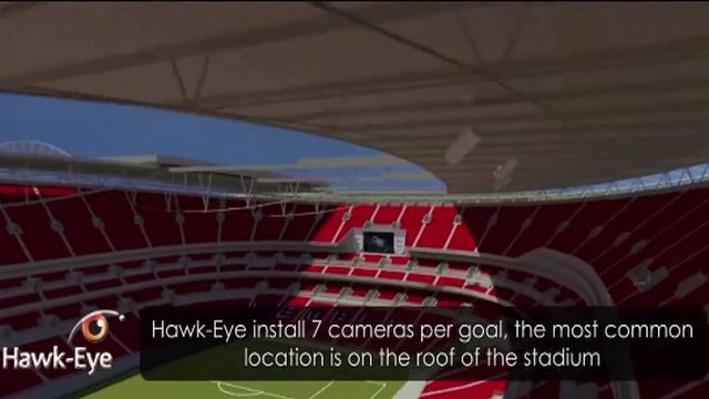 VIDEO. La technologie Hawk-Eye pourrait faire son apparition dans le rugby avant la Coupe du monde