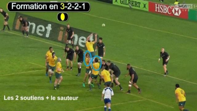 VIDEO. Le Rugby pour les nuls - Leçon 19 : les bases du maul après une touche