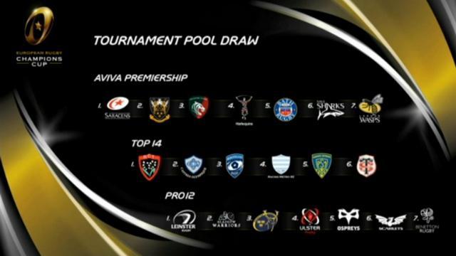 Les poules de l'European Rugby Champions Cup pour la saison 2014-2015