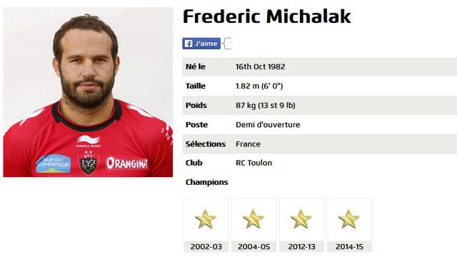 Champions Cup. Pas de 6e titre européen pour Fréderic Michalak malgré le triplé de Toulon