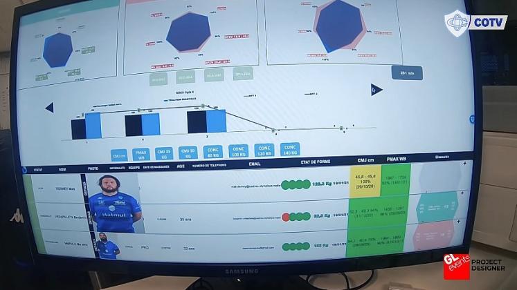 VIDEO. Top 14. Comprendre le travail essentiel d'une cellule performance avec Julien Rebeyrol (Castres)