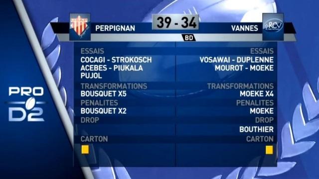 RÉSUMÉ VIDÉO. Pro D2 : 73 points et 9 essais inscrits dans un match d'anthologie entre l'USAP et Vannes