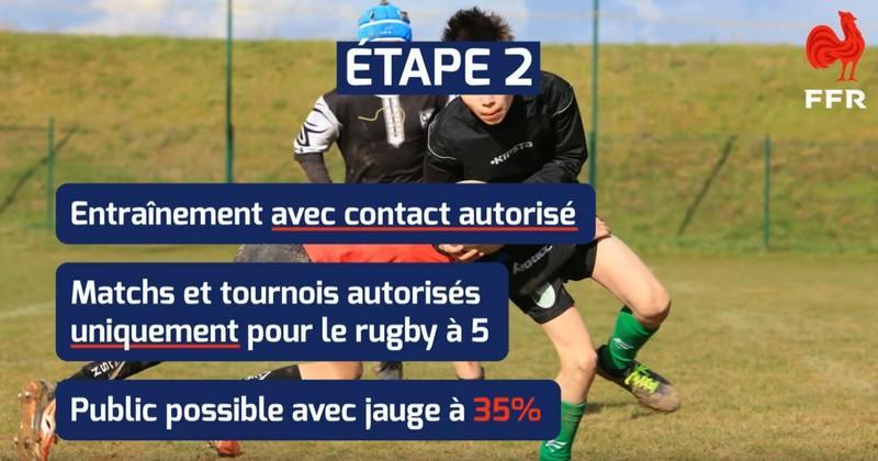 VIDEO. Rugby amateur. Plaquages, tournois, spectateurs, la FFR dévoile son plan de reprise