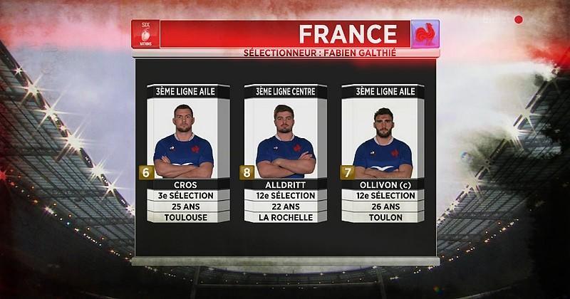XV de France - Votre composition pour l'Italie dans la continuité ou le changement ? RÉPONSE