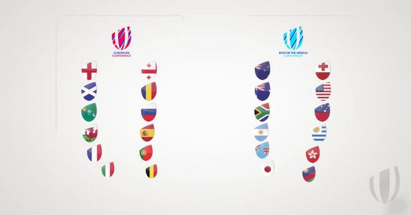 World Rugby dévoile officiellement les contours de la future Ligue Mondiale, le 6 Nations révolutionné !