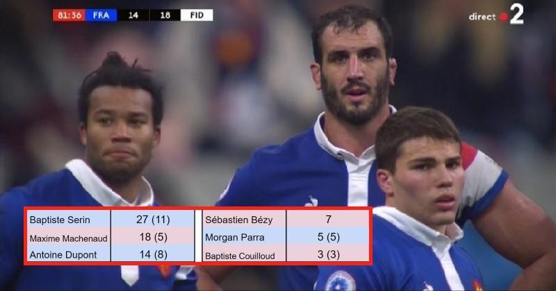 XV de France : poste par poste, qui sont les... 97 joueurs utilisés depuis le Mondial 2015 ?