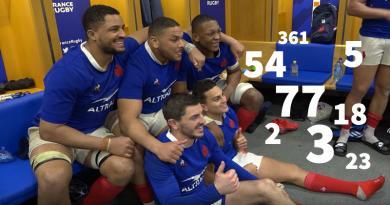 XV de France - Les statistiques des Bleus font tourner la tête !