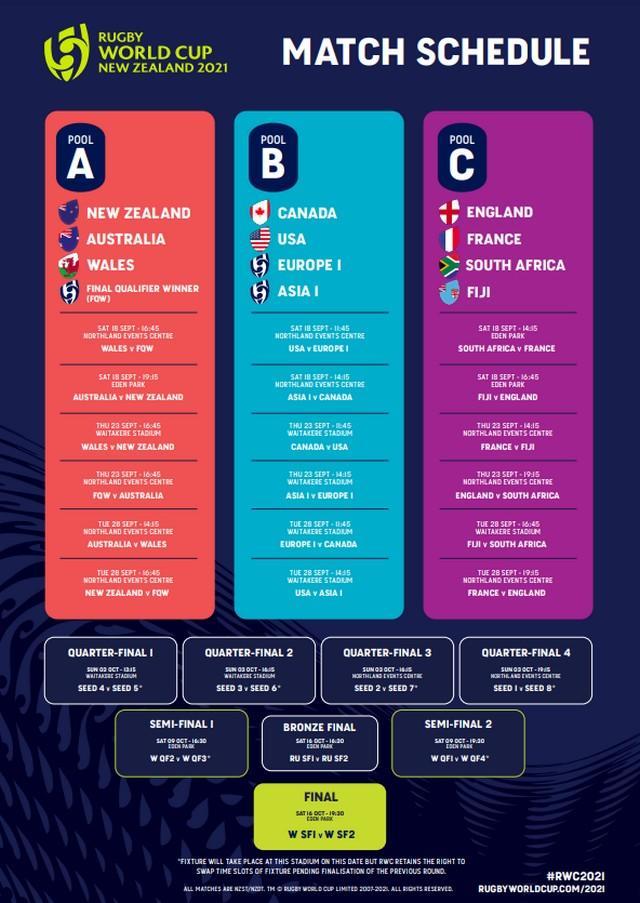 Calendrier Coupe Du Monde Féminine 2022 Coupe du monde 2021. Le calendrier des matchs du XV de France