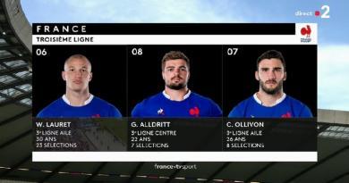 Coupe du monde - XV de France. ''La présence d'Ollivon est miraculeuse''