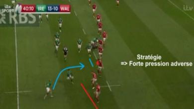 VIDEO. Le rugby pour les nuls - Leçon 16 : comment utiliser la course inversée ?