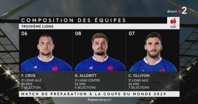 La victoire encourageante du XV de France sur l'Écosse vue par la presse étrangère