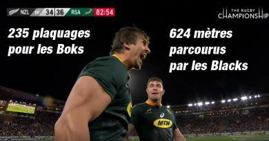Les statistiques hallucinantes du match entre les All Blacks et les Springboks