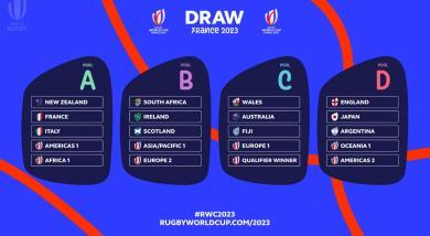 Les poules de la coupe du Monde de Rugby 2023 sont...