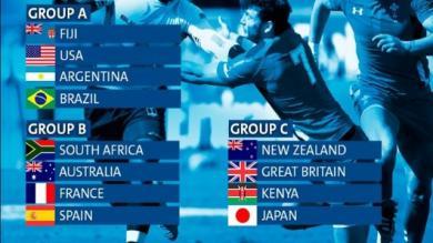 Jeux Olympiques : quelles sont les chances de qualification pour France 7 ?