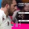 VID�O. Chris Robshaw domine le classement des plus gros plaqueurs du Tournoi des VI Nations
